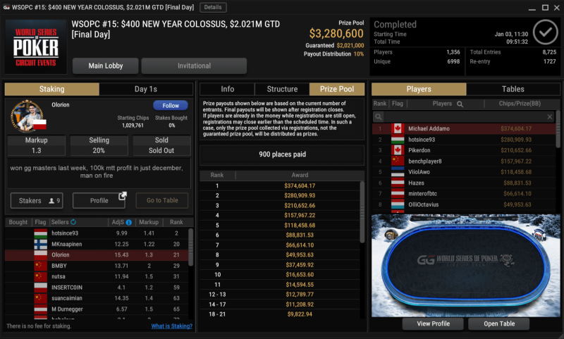 Final Result Event #13 COLOSSUS