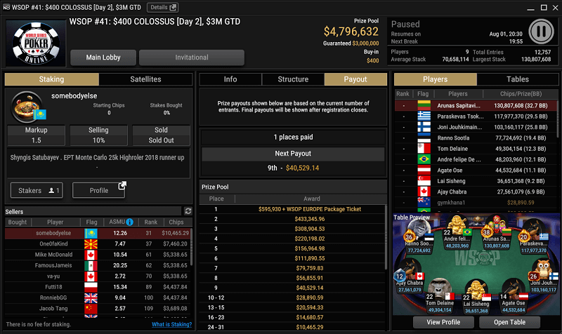 Final Table COLOSSUS