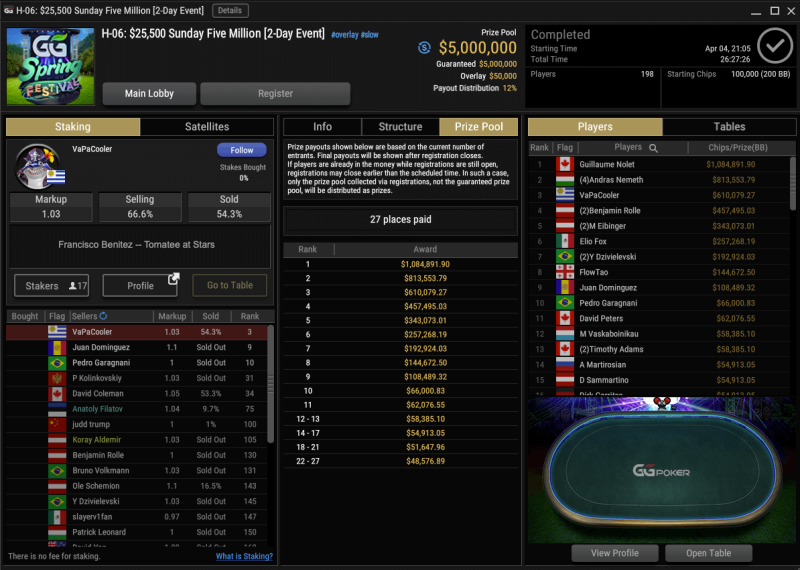 GGSF Event H-06 $25,500 Sunday Five Million