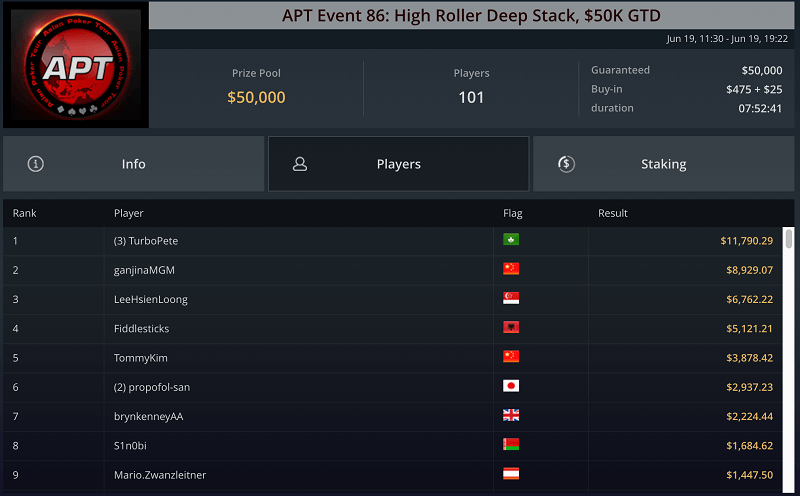 apt event 86 results