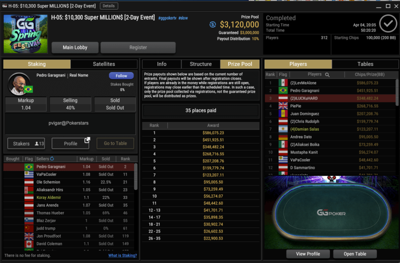 GGSF Event H-05 $10,300 Super MILLION$