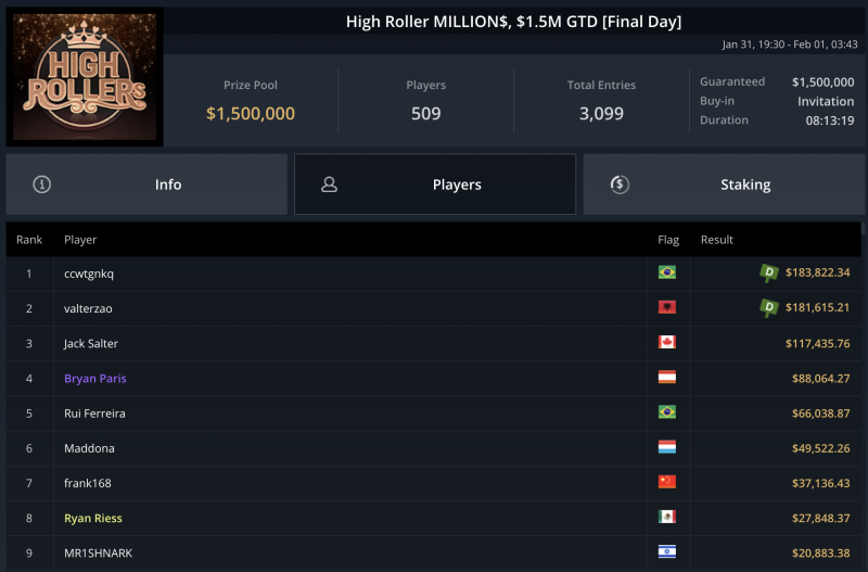 High Roller MILLION$ January 31st 2021