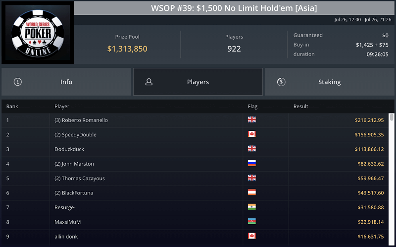 Final Result WSOP Event #39