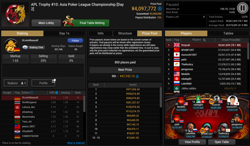 APL Event #10 Final Table