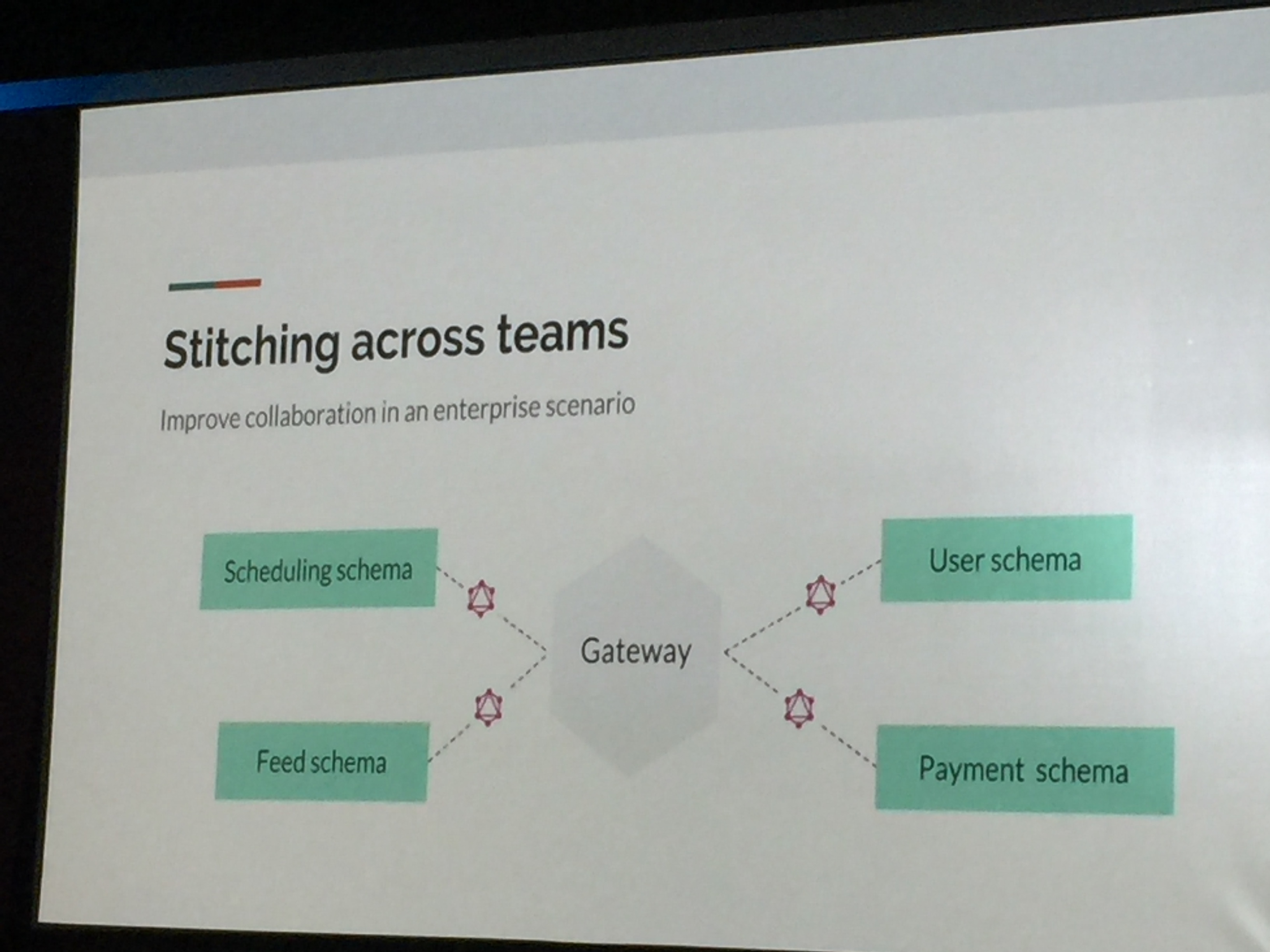 stitching-across-teams
