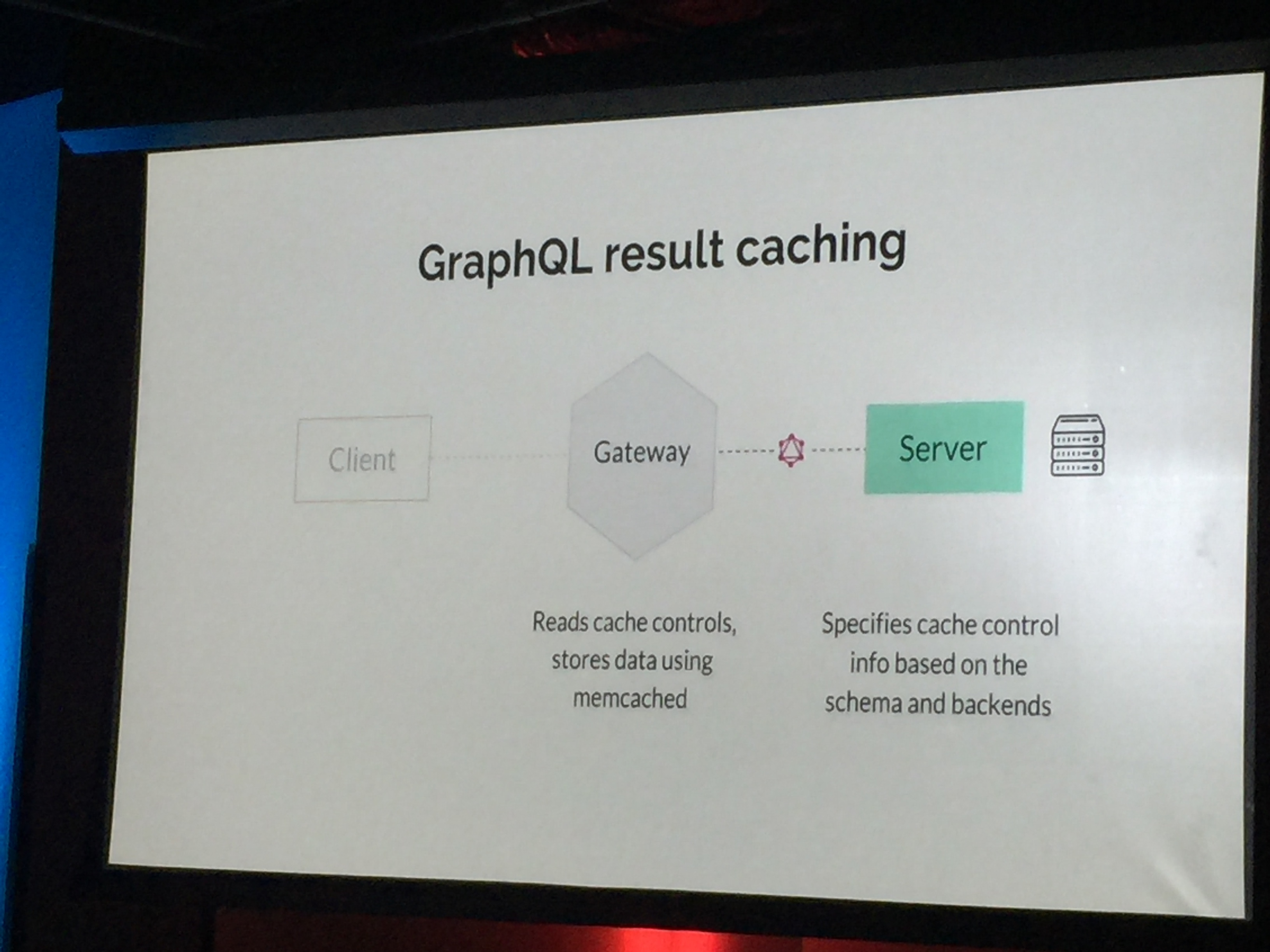 graphql-result-caching