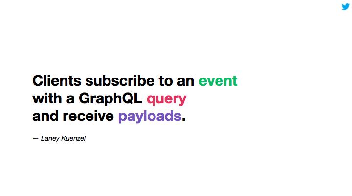 GraphQL at Twitter