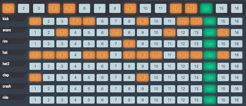 sequencer-grid