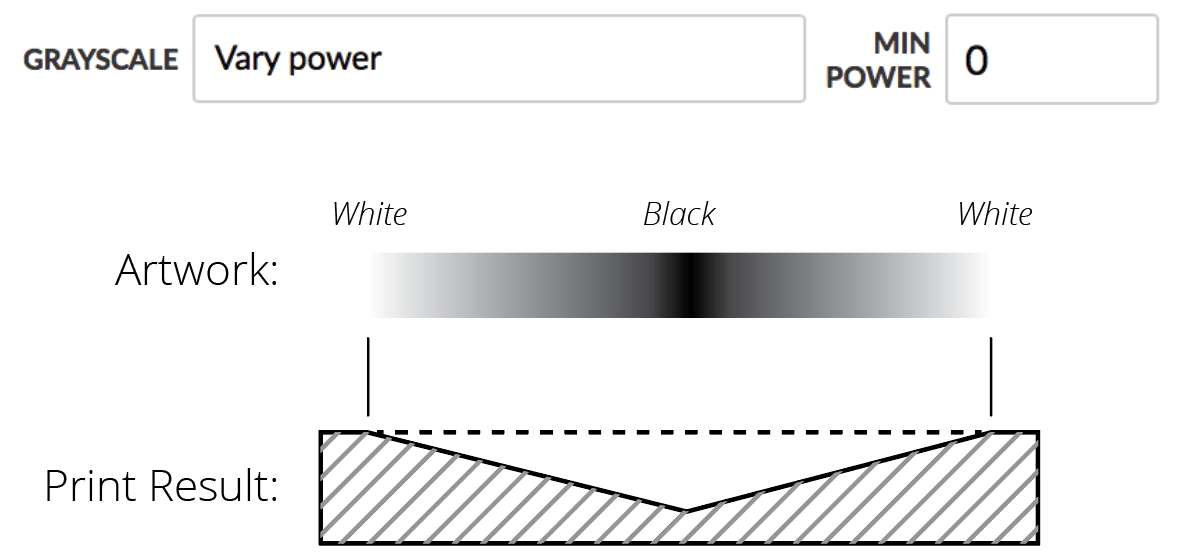 Vary Power