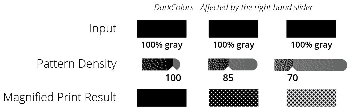 PD Dark