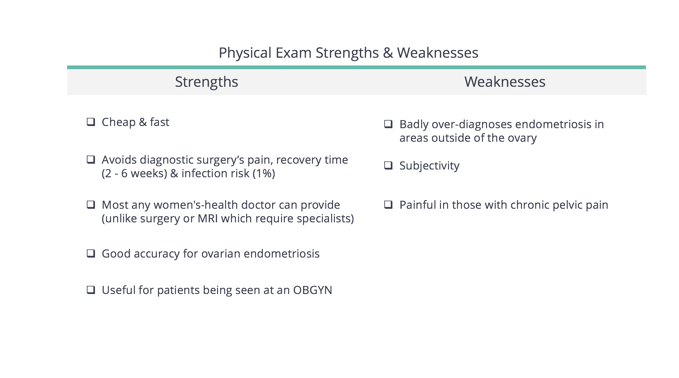 Diagnosing Endometriosis With A Physical Exam - strengths and weaknesses
