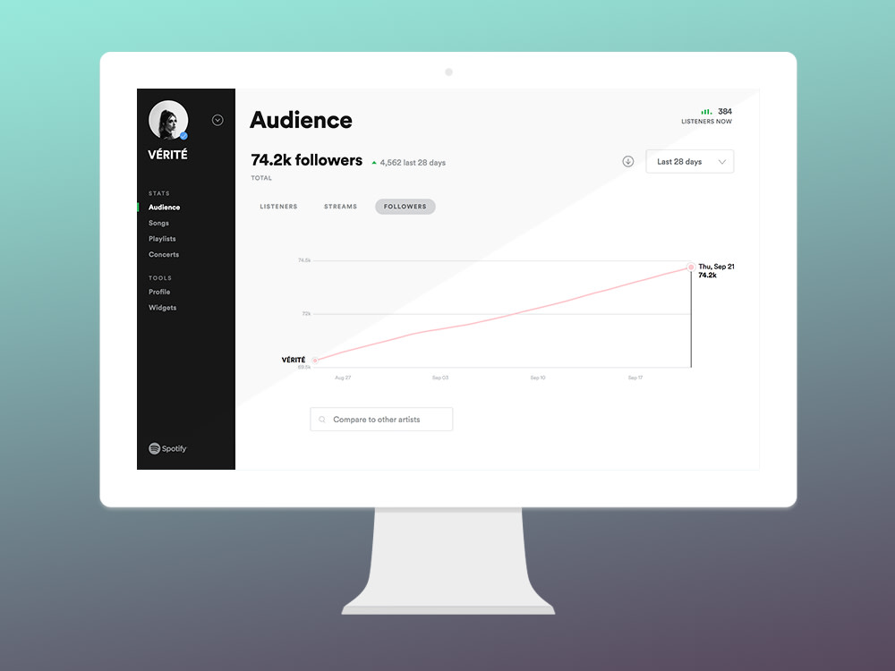 Nerd Out on Your Data – News – Spotify for Artists