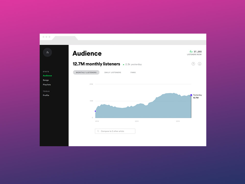 Audience stats in Spotify for Artists