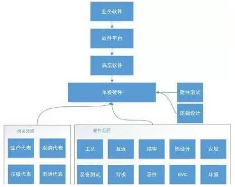 001huawei20160214