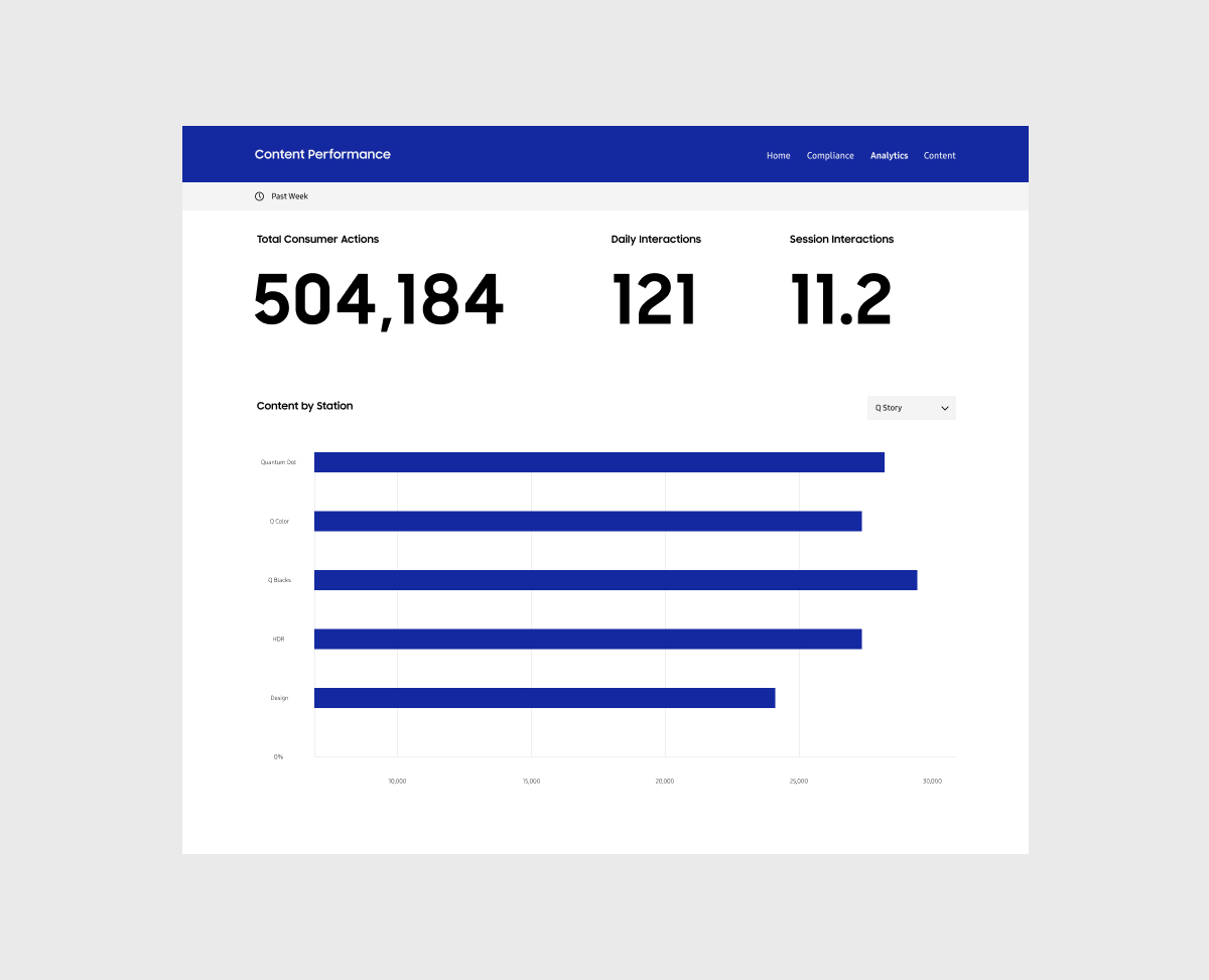 dashboard analytics page