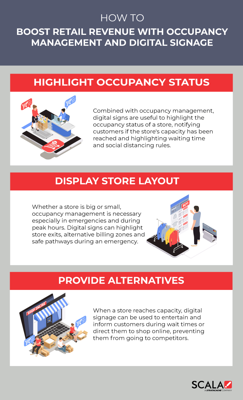 AU - How To Boost Retail Revenue With Occupancy Management and Digital Signage