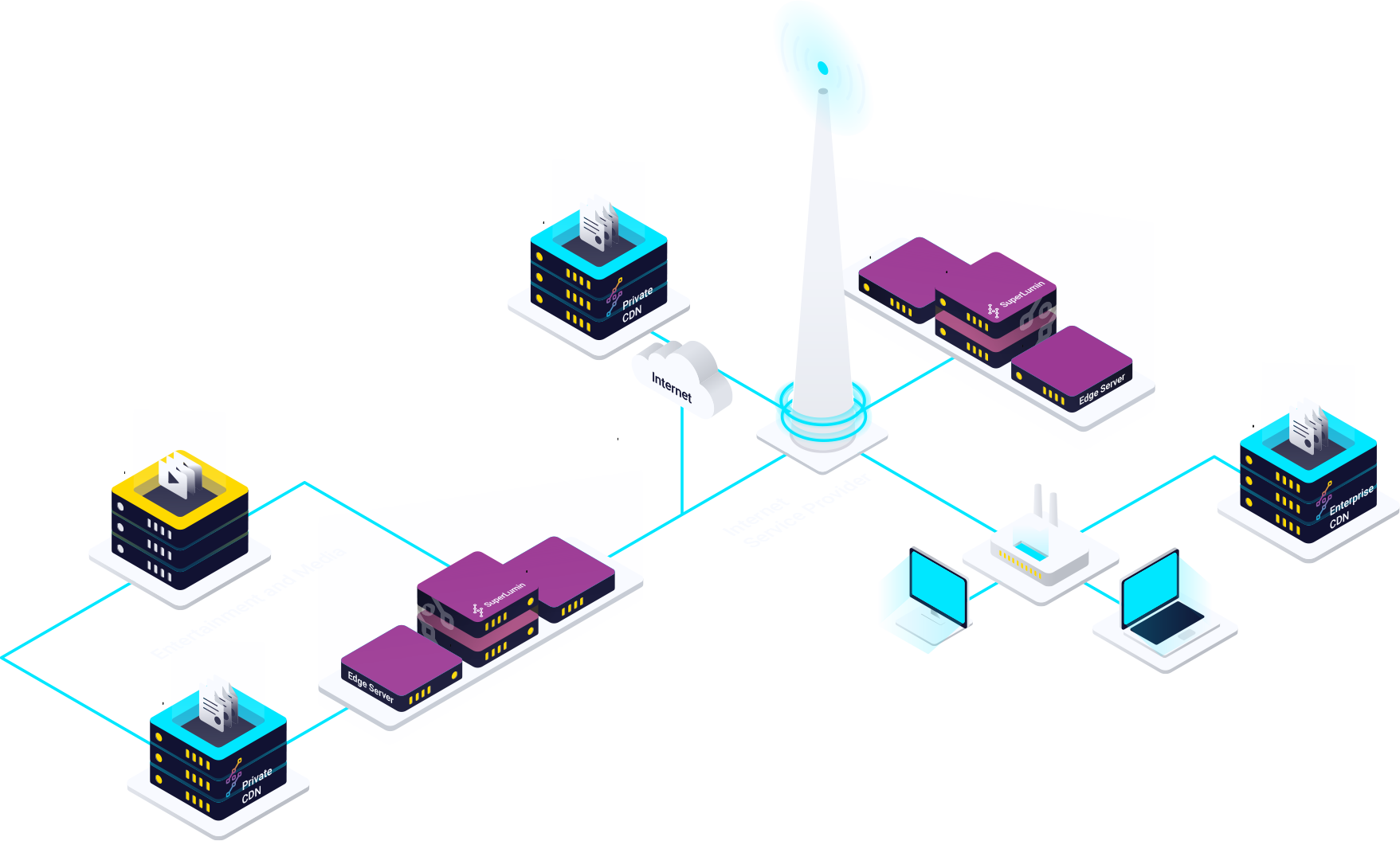 superlumin-diagram