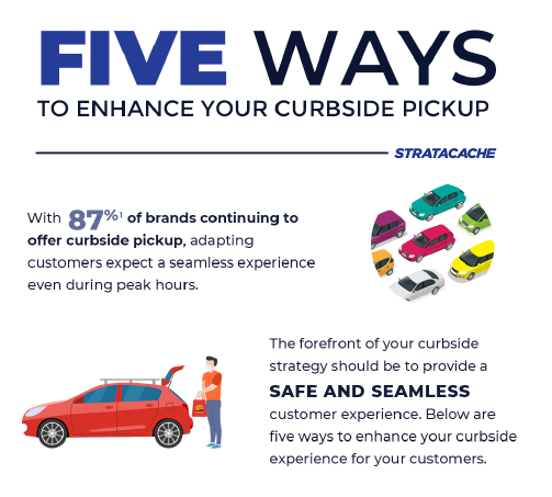 download infographic curbside