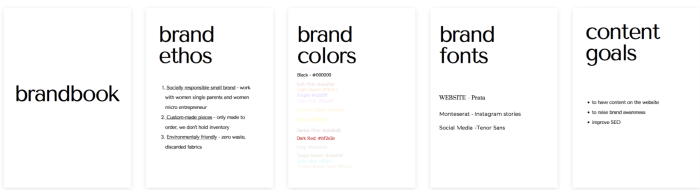 The sections of a brand book
