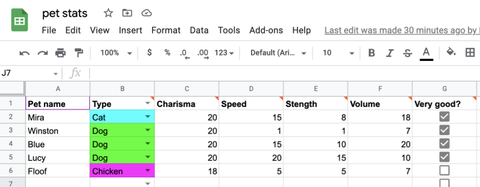 A spreadsheet with different attributes of pets