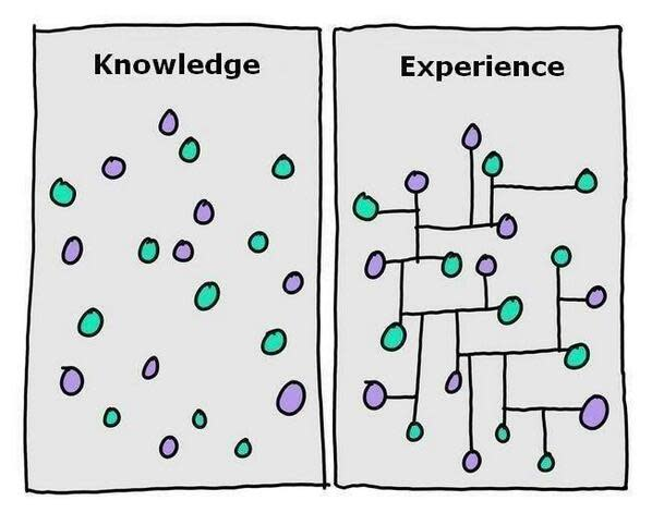 experiences vs connections image