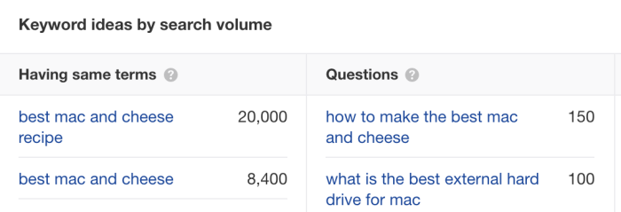 A screenshot from Ahrefs showing a search for best Mac content