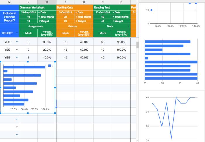 Google Sheets gradebook data visualizations