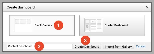 add a widget to a custom google analytics dashboard