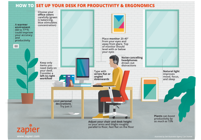 Desk Infographic