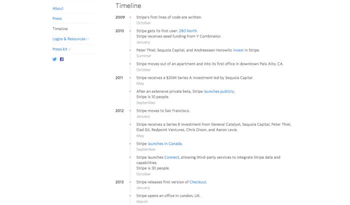 Stripe timeline