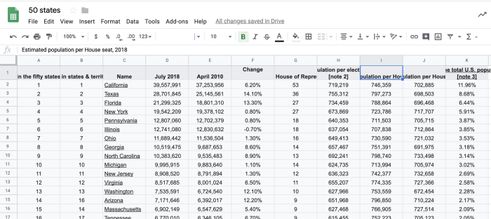Unfiltered data in Google Sheets