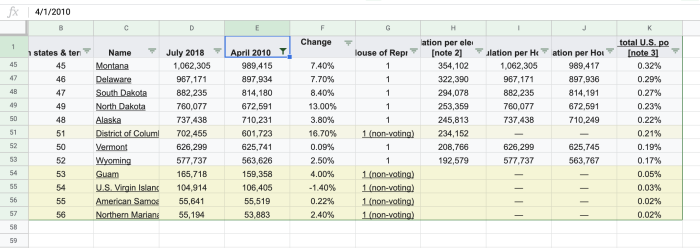 Filtered data in Google Sheets