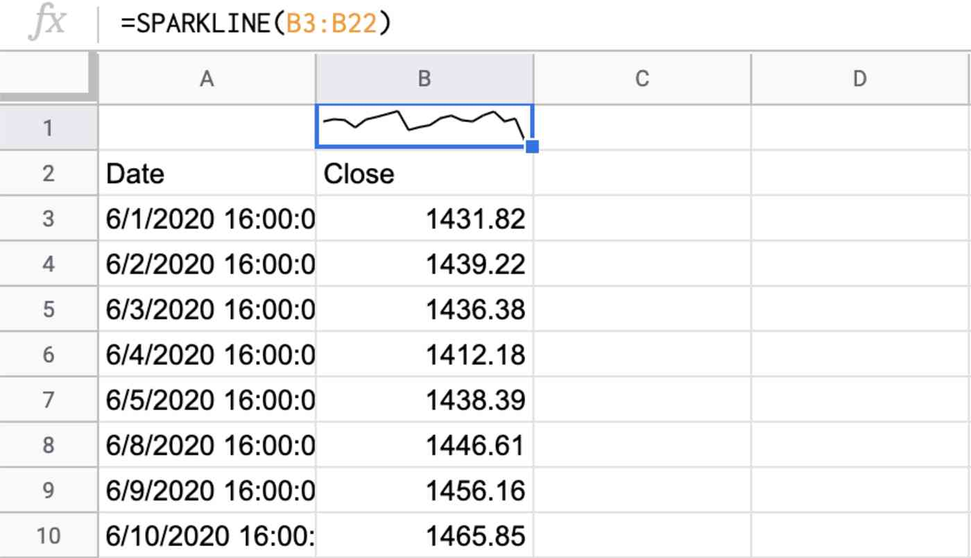 Making a quick sparkline in Google Sheets
