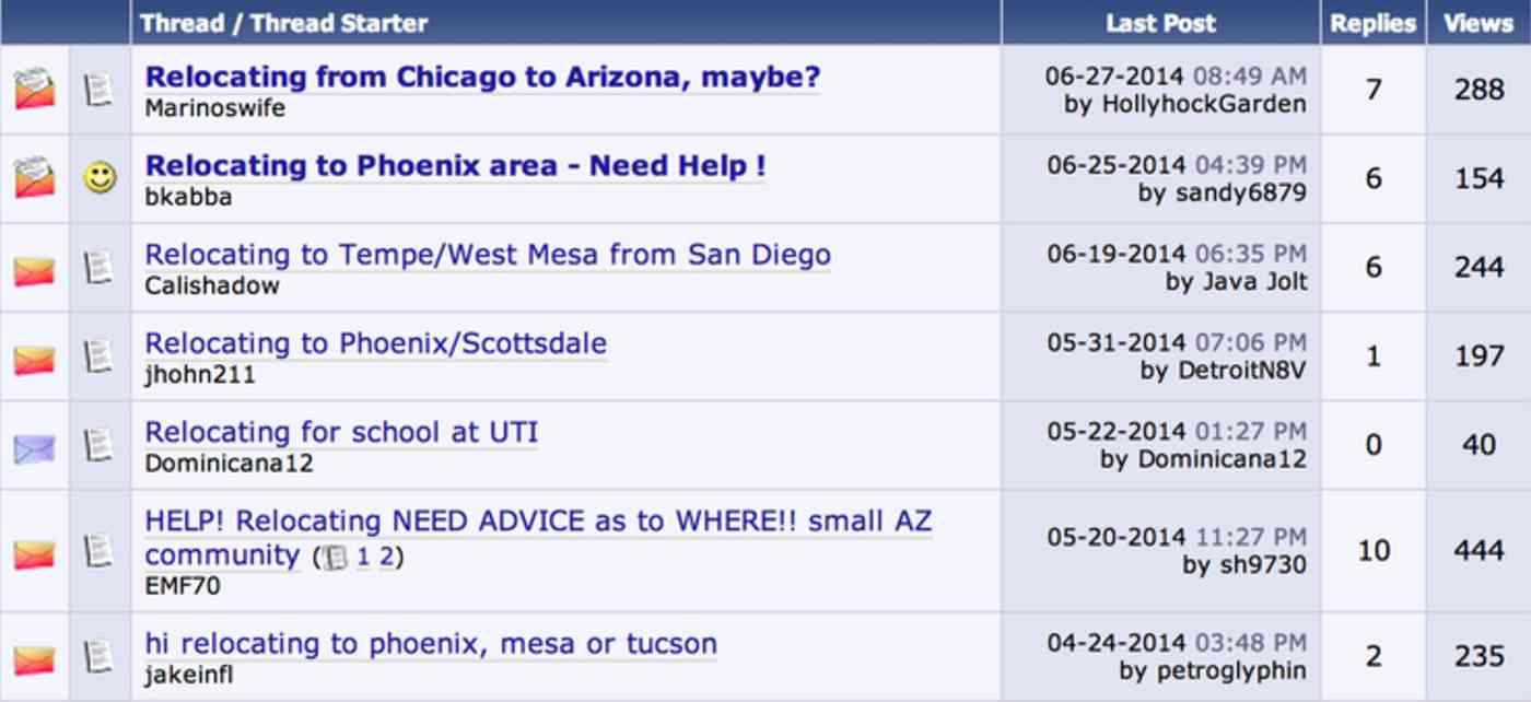 City-Data.com forums