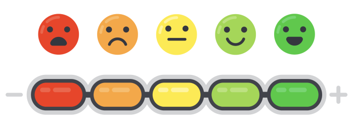Emotional scale from sad to happy