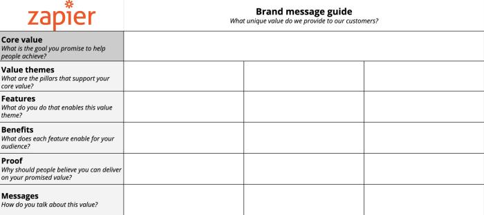 Zapier's brand message template