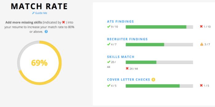 Jobscan report