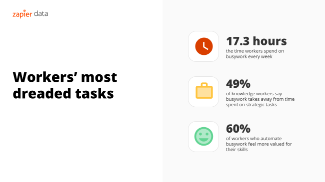 Infographic showing workers' most dreaded tasks