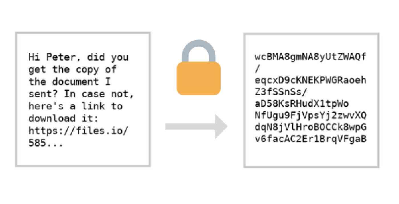 Encryption diagram