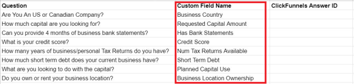 Google Sheets spreadsheet with example text in two columns: Question and Custom Field Name