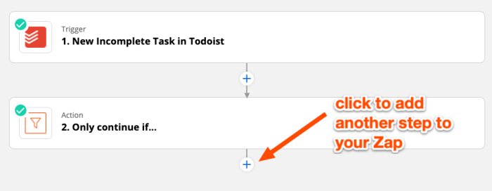 An arrow pointing to the plus-button in the Zap editor.