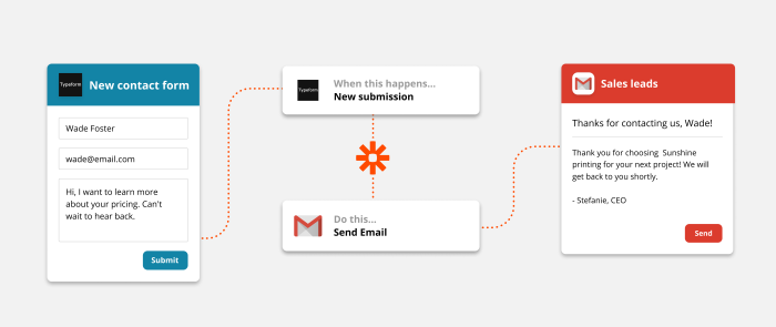 When a there is a new submission on your form, send an email to the new lead