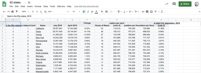 Google Sheets imported data
