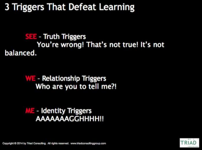 Three Triggers