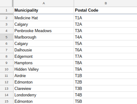 Cleaned up Google Sheets XML table