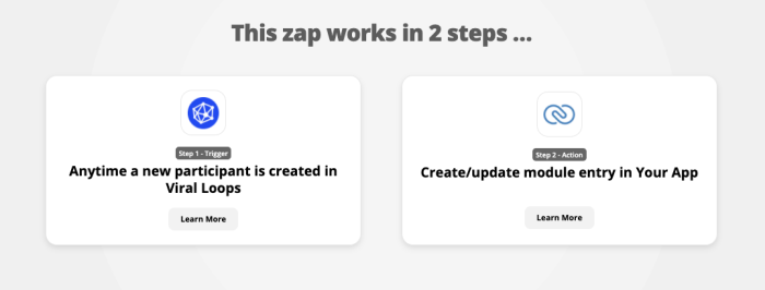 A shared Zap landing page that reads: This zap works in 2 steps ... Anytime a new participant is created in Viral Loops Create/update module entry in Your App