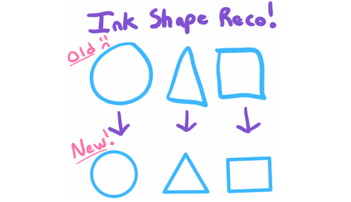 OneNote Tutorial: Ink recognition