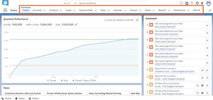 Salesforce Home tab