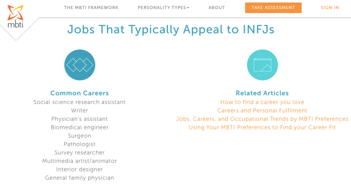 MBTI career recommendations