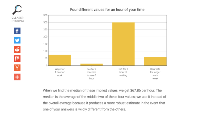what is your personal time worth calculator